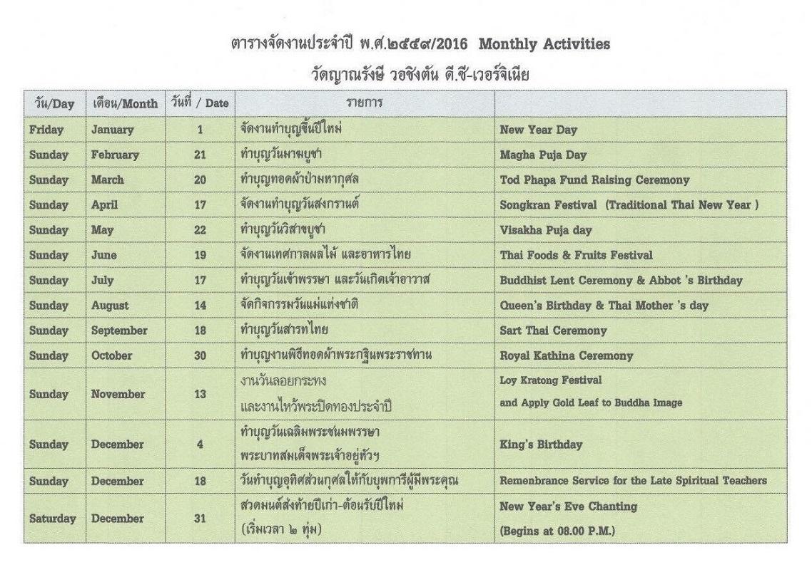 2016 Monthly Activities